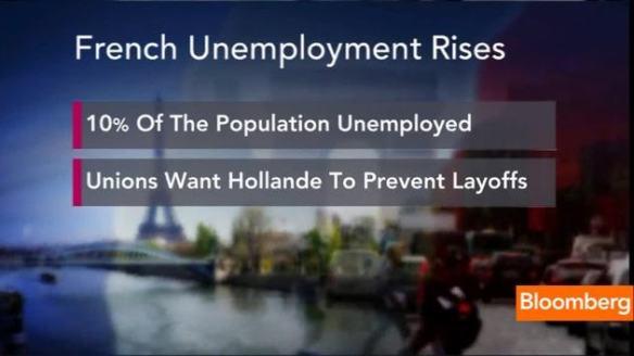 UnemploymentFrance