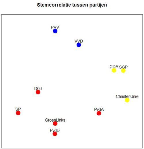 data appvoordemocratie.nl + berekeningen Auteur