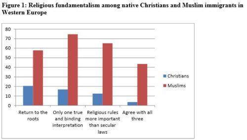 Islam-vs-Christianity-1