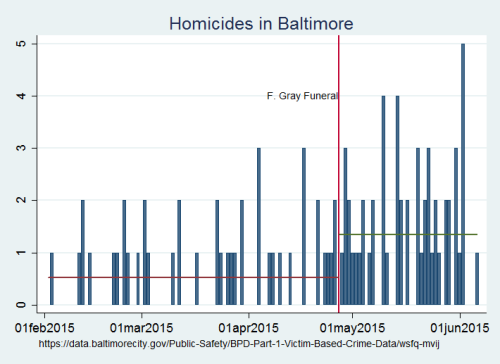 Homicides1