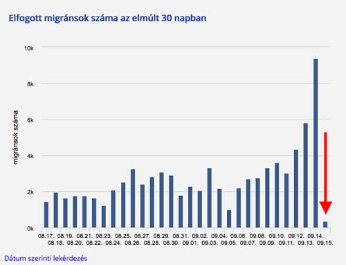 hongarije-vluchtelingen