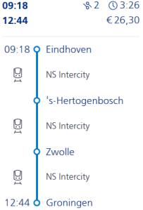 NS Eindhoven - Groningen
