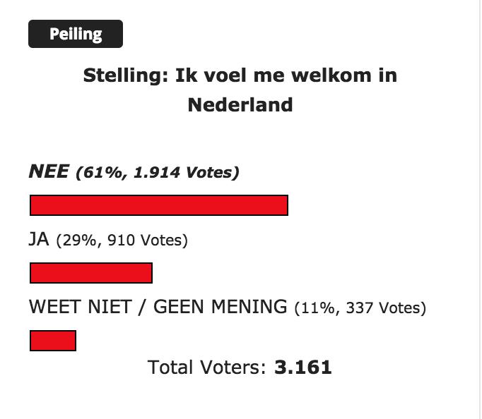 Turken voelen zich niet welkom in Nederland. Heel gek!