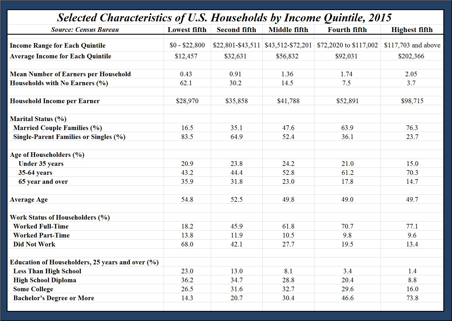 incomeinequality-2